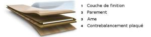 parquet-contrecolle-definition-10124.jpg-10124-970x970